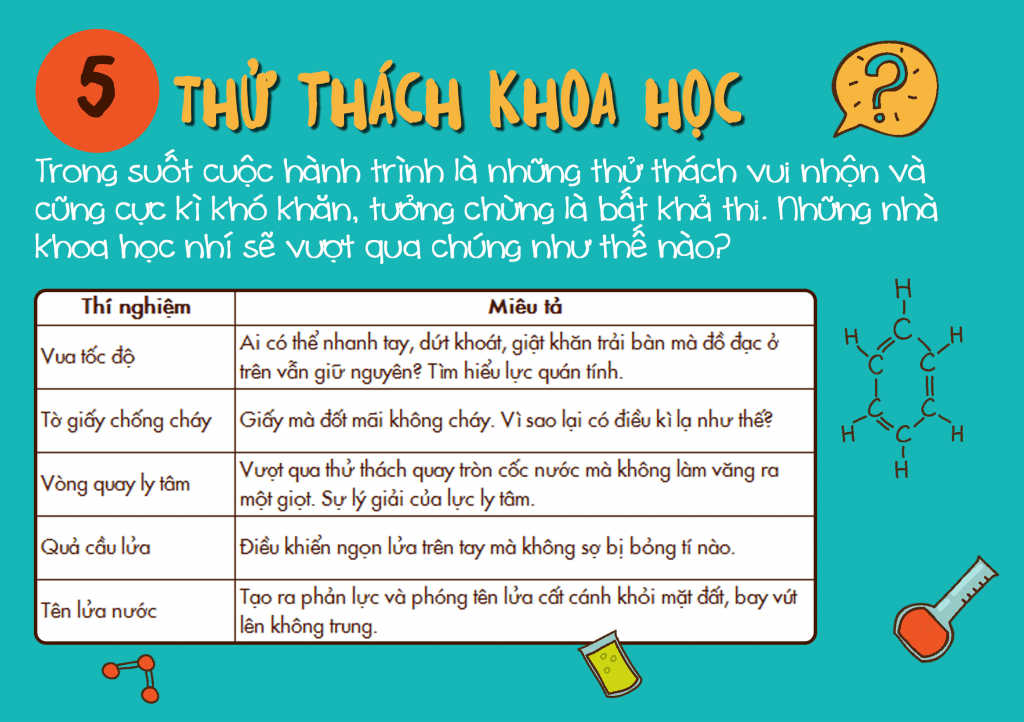 tieckhoahoc5