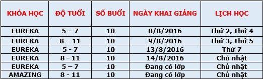 KHOA082016
